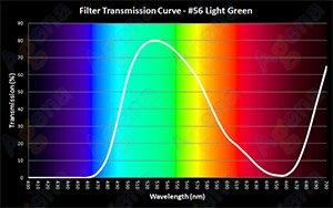 #56 Light Green