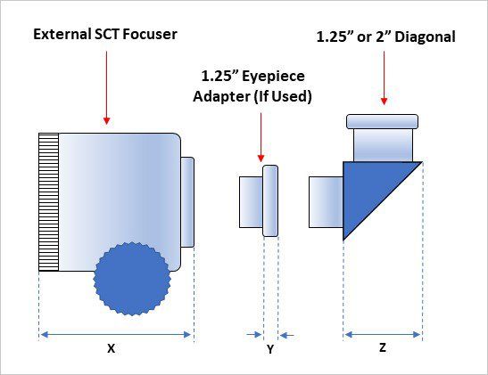 Upgrading the Focusers of Your Schmidt-Cassegrain Telescope
